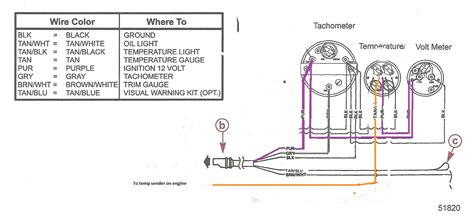 mercury outboard tachometer wiring 34 wiring diagram