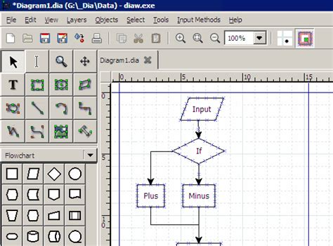 software interface diagram dia portable and easy to use diagram software rarst net