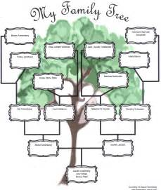 family tree maker templates sadamatsu hp