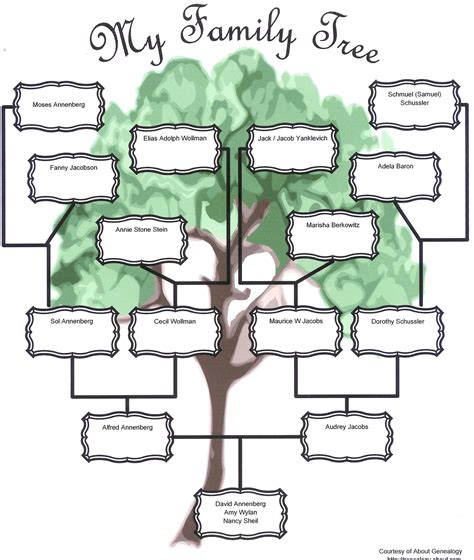 family tree maker templates family tree maker templates sadamatsu hp