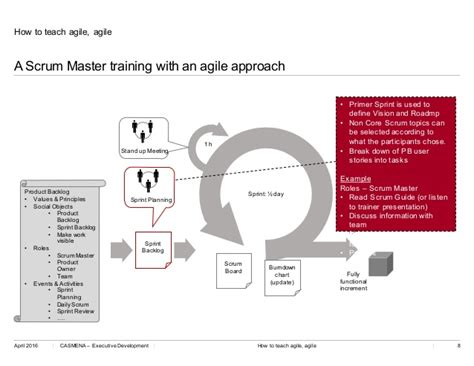 The Agile Mba Review by Using Agile To Teach Agile Open Space Scrum Gathering
