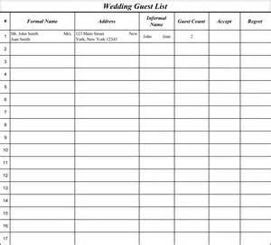 la lista de invitados protocolo de boda