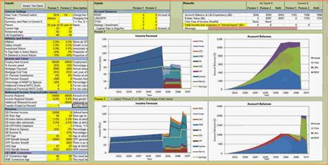 Retirement Calculator Excel Spreadsheet by 7 Retirement Calculator Excel Spreadsheet Excel