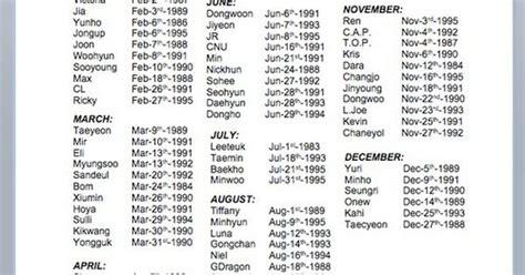 bts birthdays list kpop idols birthday kpop birthdays and himchan