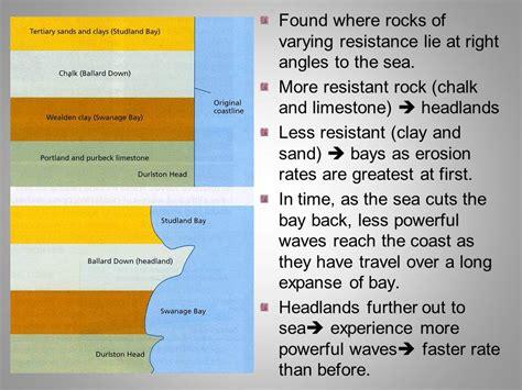 headland and bay diagram gcse unit 2 coastal landscapes geography is easy