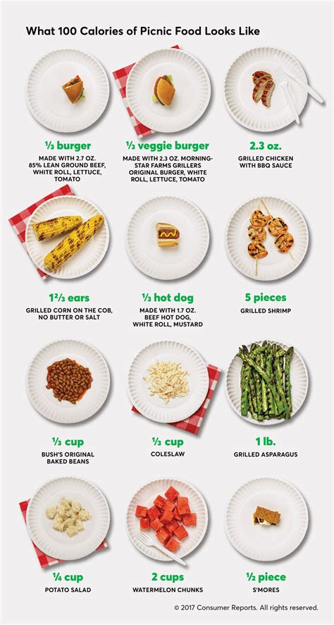 vegetables 100 calories what 100 calories of picnic foods looks like consumer