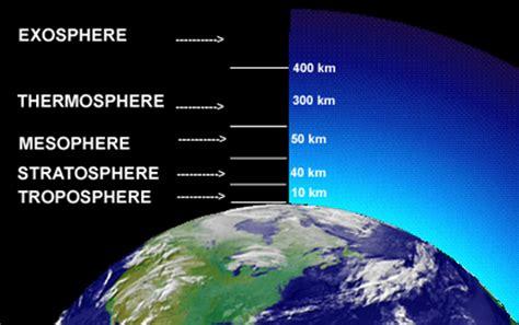 Armosphere L 7 sch 201 sur la structure de l atmosph 200 re terrestre avec