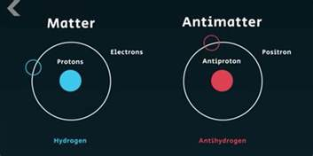 Antimatter Proton What Is Antimatter And What Are Some Of It S Properties