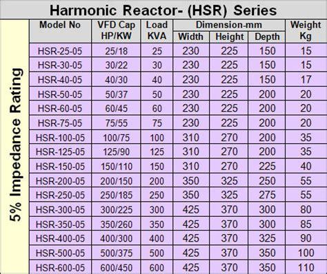 braking resistor selection braking resistor selection table 28 images 4 band resistor color code calculator and chart