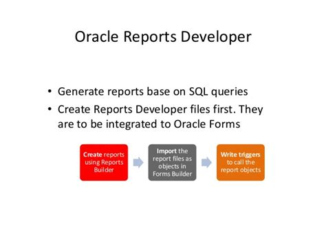 oracle forms and reports books database reports generation database