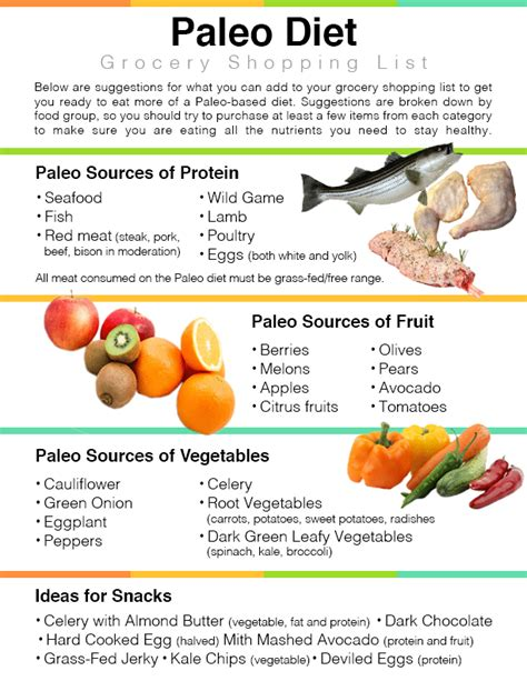 vegetables on paleo diet paleo diet plan pros cons menu with meal plans