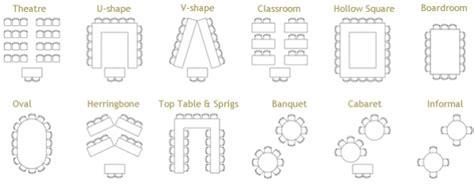 Cool Classroom Desk Arrangements Classroom Management Mind42