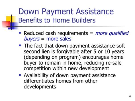 how to get down payment assistance on a fha home loan down payment assistance
