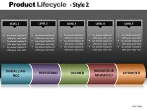 powerpoint templates project management project management timelines powerpoint templates editable