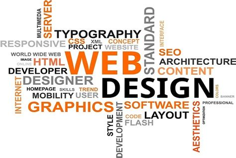 design website meaning common website terms and what they mean for business