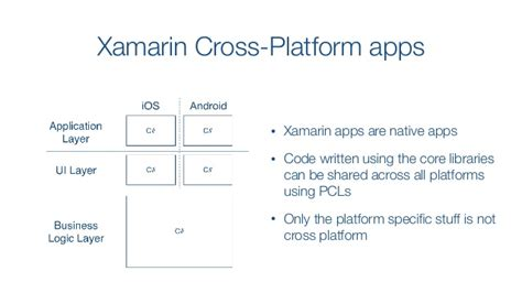 using mvvm light with your xamarin apps books cross platform xamarin apps with mvvm