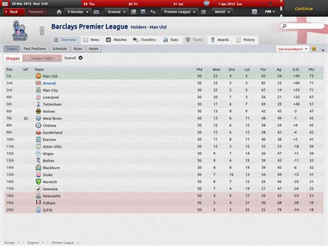 2012 Premier League Table by Football Manager 2012 Arsenal Thread Page 51