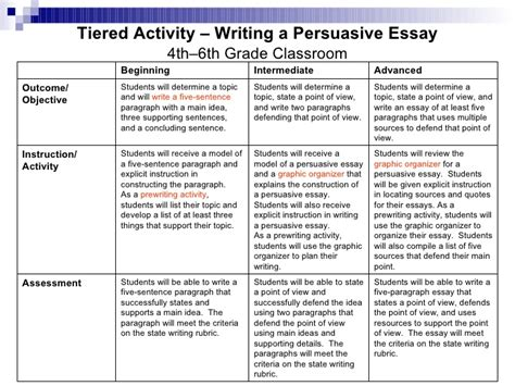 Argumentative Essay On Technology by Persuasive Essay Topics On Technology