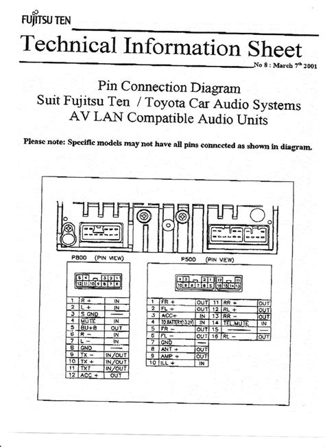 prado 150 wiring diagram wiring diagram and schematic