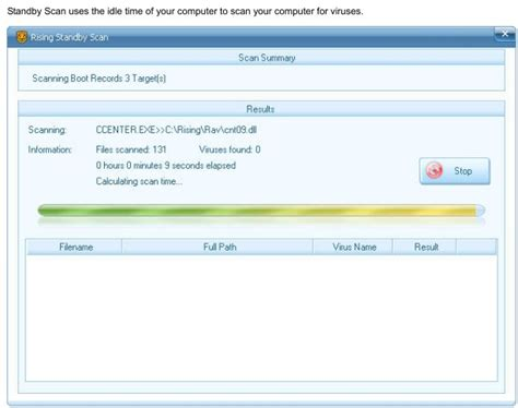 rising antivirus full version free download rising antivirus alternatives and similar software