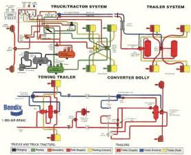 Air Brake System Parts Diagram Hnc Medium And Heavy Duty Truck Parts Bendix Air
