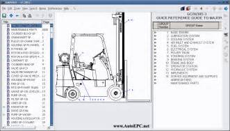 Daewoo Forklift Parts Suppliers Daewoo Doosan Forklift Parts Catalog Order