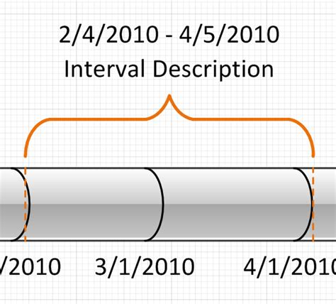 visio bracket shape showing status with the timeline shapes chris