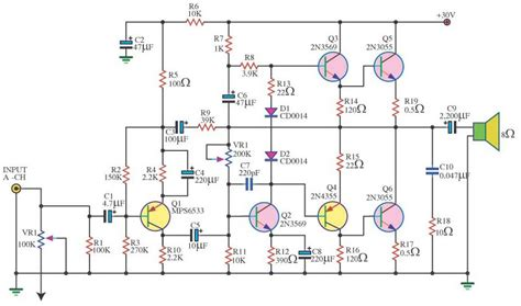 transistor guitar lifier circuit 140 watt audio lifier using 6 transistors electronics audio lifier audio