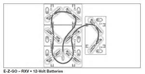ez go rxv ignition wiring codes go free printable wiring diagrams