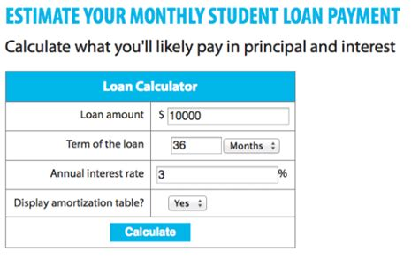 Payment Calculator For Student Loans Top 6 Best Student Loan Repayment Calculators 2017