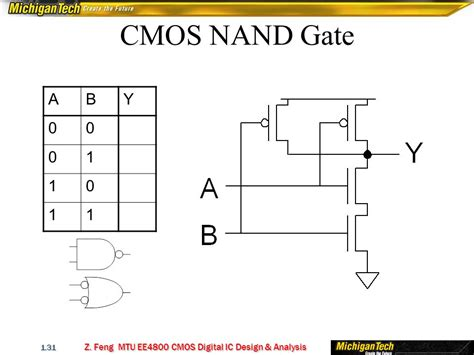 transistor sizing and gate oxide thickness ppt cmos gate transistor sizing ppt 28 images cmos gate transistor sizing 28 images chapter 7