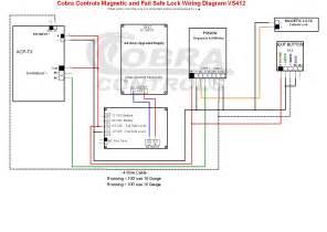 keyscan access wiring diagram russound wiring diagram elsavadorla