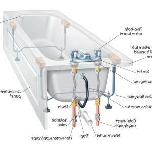 anatomy of a bathtub drain bathtub designs page 53 of 76 bathtub design ideas