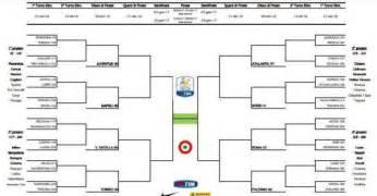 Coppa Italia Calendario Tabellone Completo Tim Cup 2017 Tabellone Completo Tim