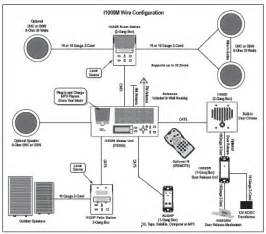 sound system wiring diagram efcaviation