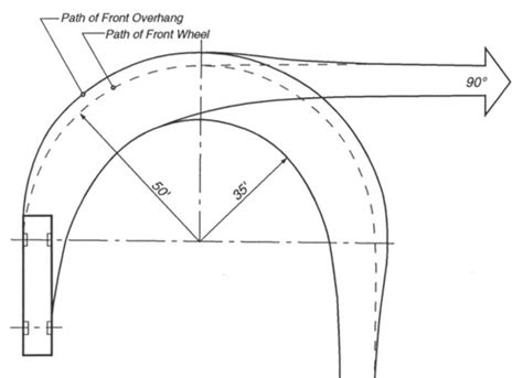 18 wheeler turning radius diagram pictures to pin on