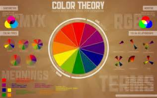 graphic color 45 free lessons in graphic design theory