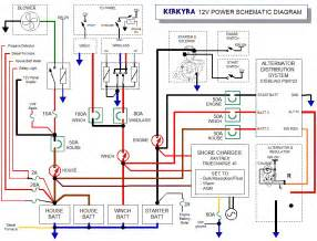 sea boats wiring diagram sea boat seats elsavadorla