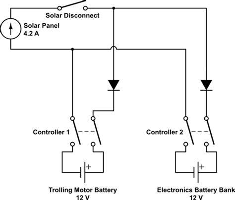 can one solar panel charge two batteries wiring diagrams