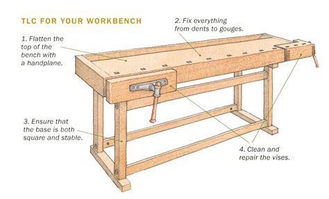 wood work bench planning woodworking projects  effortless