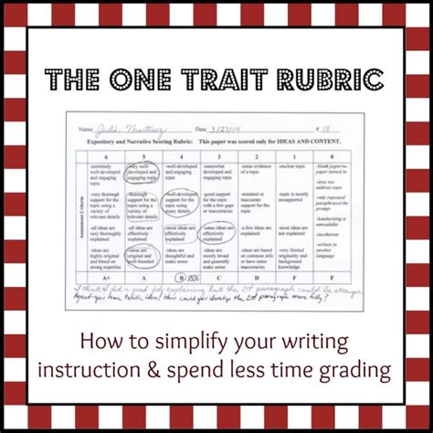 Sponsorship Letter Rubric A Simpler Way To Teach Writing The One Trait Rubric The