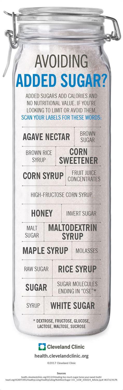 Cleveland Clinic 10 Day Sugar Detox by Best 25 Sugar Detox Plan Ideas On Detox Plan