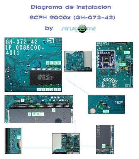 Harga Matrix Untuk Ps2 modbo matrix 5 0 ps2 review harga terkini dan terlengkap