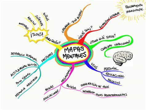 imagenes mentales concepto mapas mentales rcreatividad