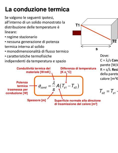 coefficiente liminare interno energy chit valutazione carico termico2b 18 7 2011