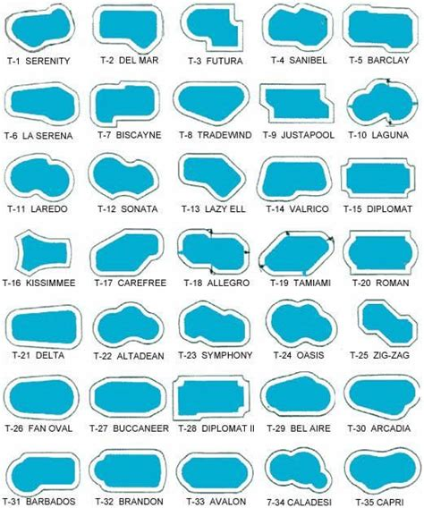 Pool Shape | 25 best ideas about pool shapes on pinterest swimming