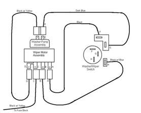 windshield wiper motor wiring diagram wiring diagram and fuse box diagram