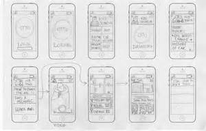 Blueprint Design App reason for wireframe to design a mobile app
