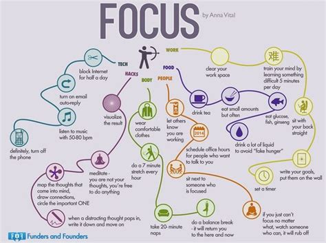 how to focus better 9 small hacks to help you focus better and get your work