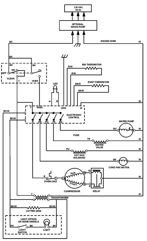 kitchenaid refrigerator wiring diagram modern kitchen kitchenaid superba maker the kitchen
